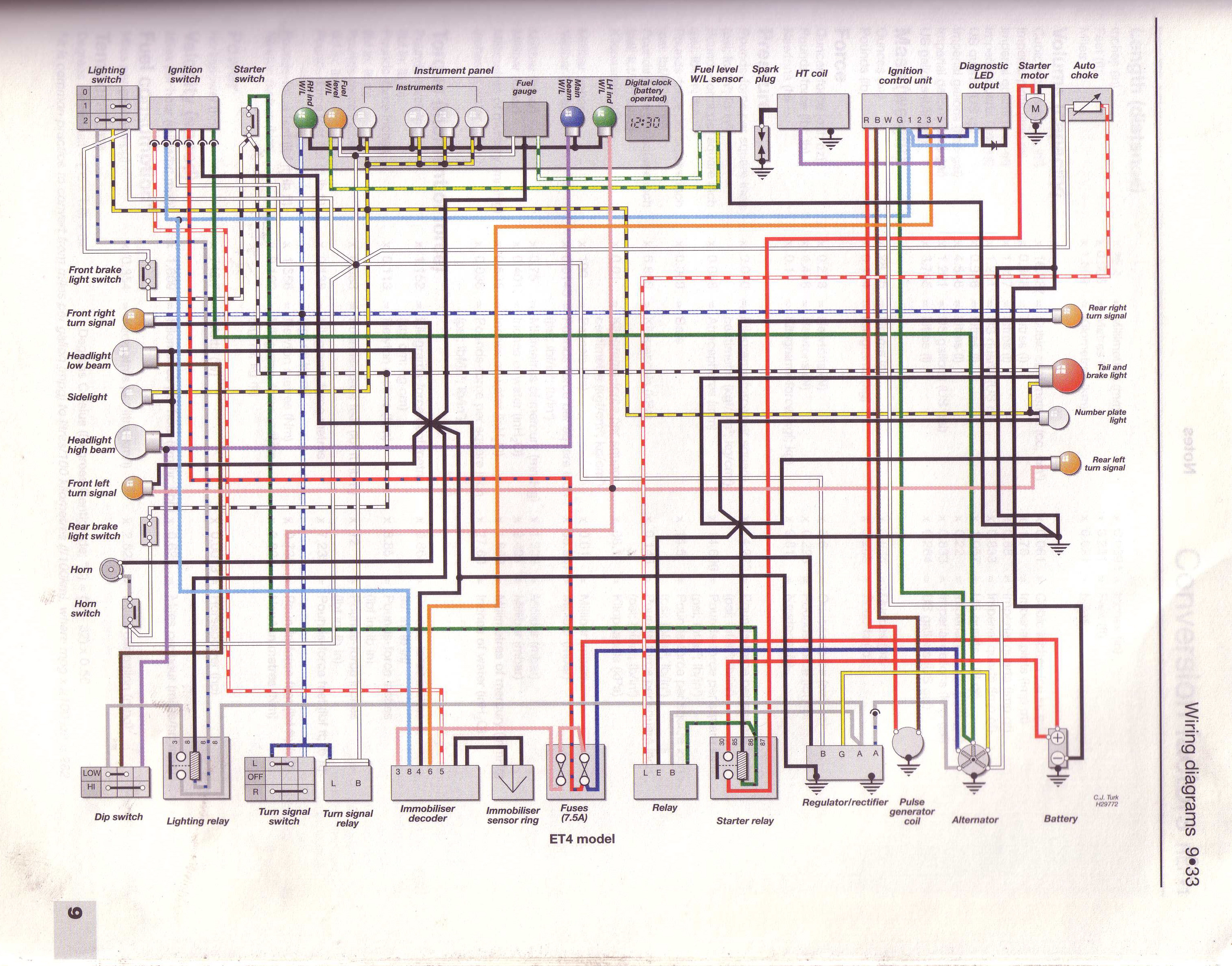 vespa gt200 wiring diagram index of manuals et4  index of manuals et4