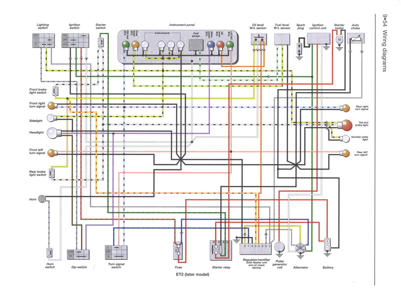 Vespa Et2 Wiring Diagram Free Download Wiring Diagrams - Wiring Diagram For Xrm 110