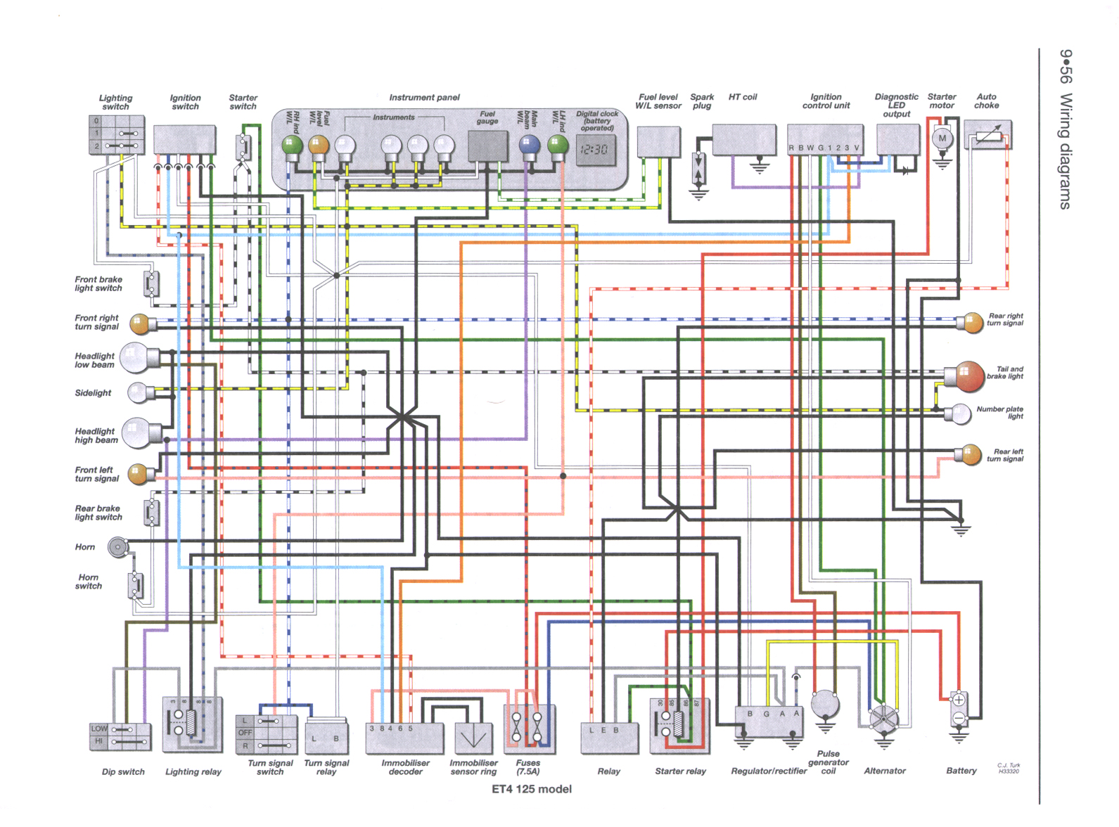 index of manuals circuits rh vespaforum com 50Cc Scooter Wiring Diagram Electric Scooter Wiring Diagrams