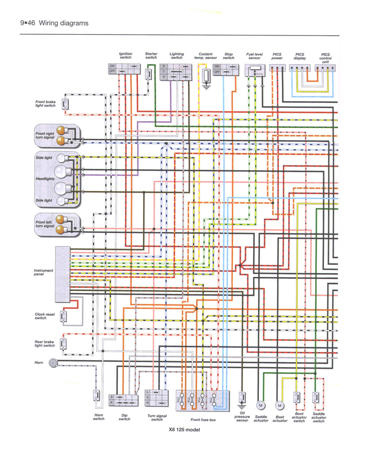 Index Of Manuals Circuits X8 Wiring Diagram