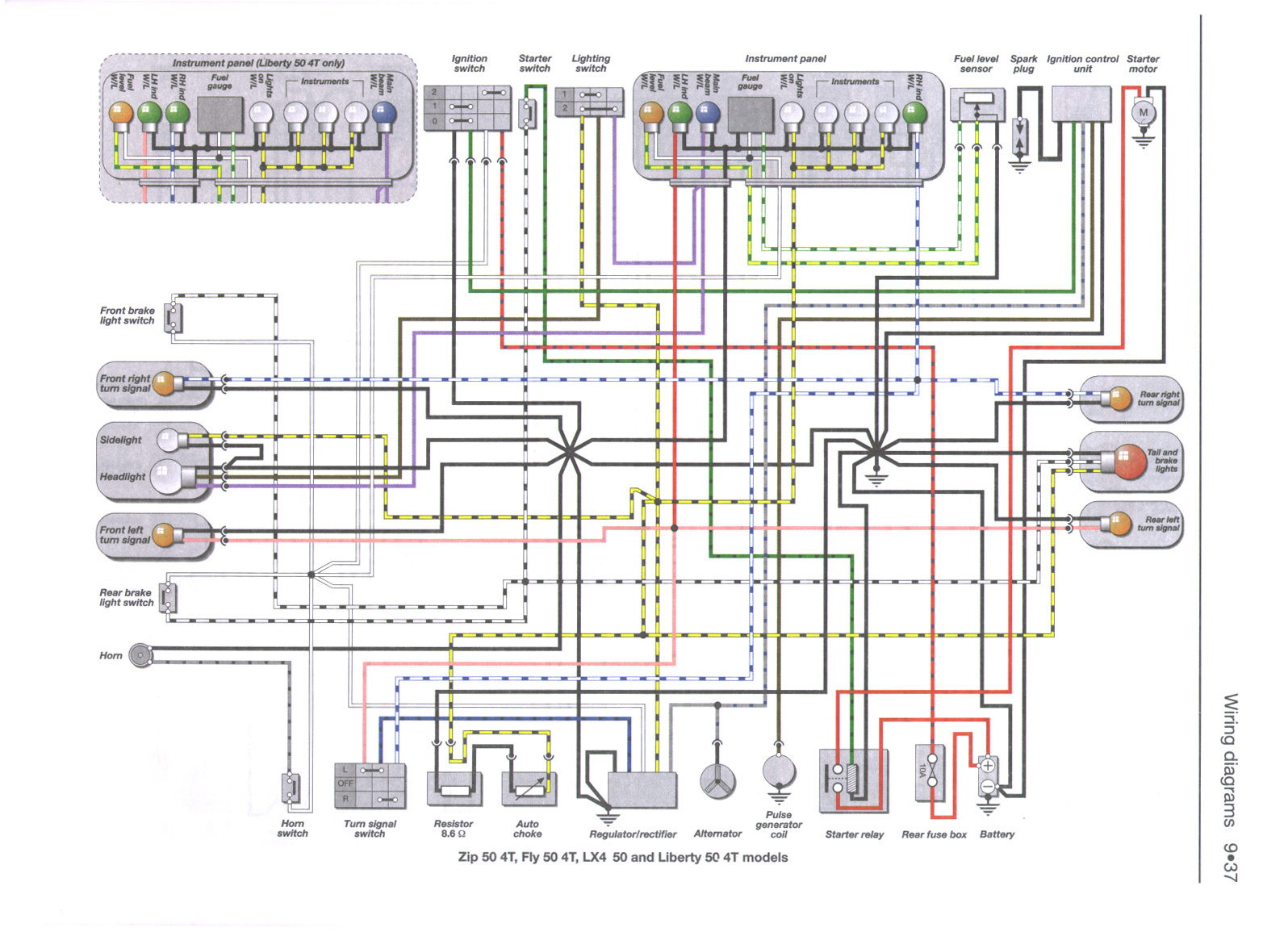X8 Wiring Diagram Library 2002 Honda Shadow 1100 Index Of Manuals Circuits Rh Vespaforum Com Piaggio 250