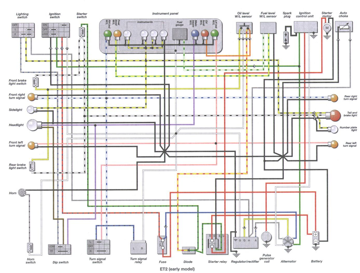 wiring diagram vespa et2 piaggio typhoon wiring diagram